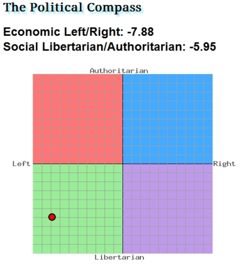 sociopolitisk graf Hemimamma.jpg