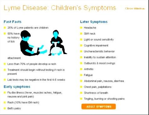 barnsymptom borrelia